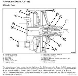 Air Brake System Leaks Air Leaking Noise Coming From Brake Pedal Crossfireforum