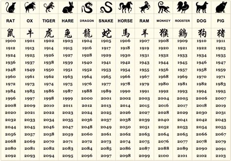 Calendar Zodiac Signs Zodiac Astrology Netchanting