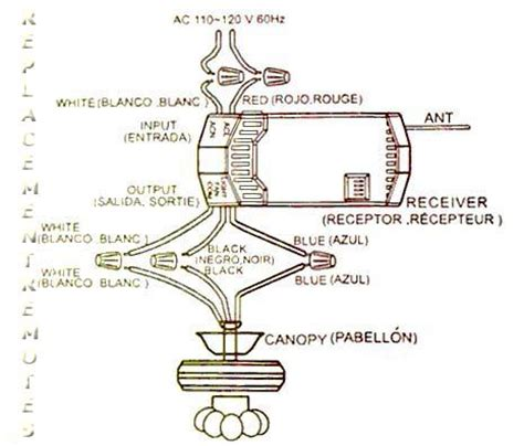 hton bay ceiling fan motor wiring diagram 28 images