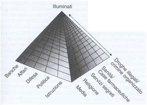 chi sono gli illuminati e cosa vogliono rettiliani il risveglio delle coscienze