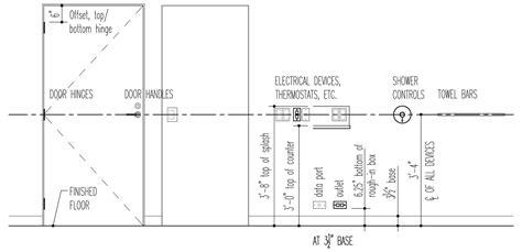 house rules design shop hanover ontario house design shop hanover ontario house rules design shop