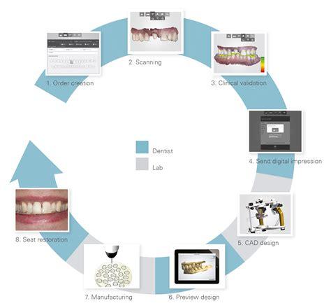 workflow capabilities workflow capabilities best free home design idea