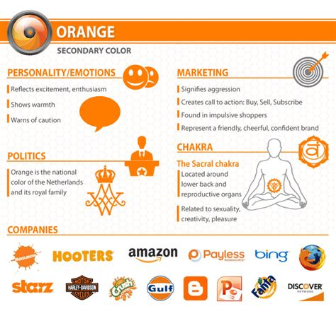 color company what your logo s color says about your company