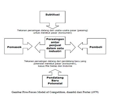 makalah dasar dasar pengorganisasian desain dan struktur organisasi nilla dyla tugas 3 softskill manajemen strategik