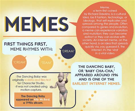 Meme Defined - memes for fun occupied life a mom blog