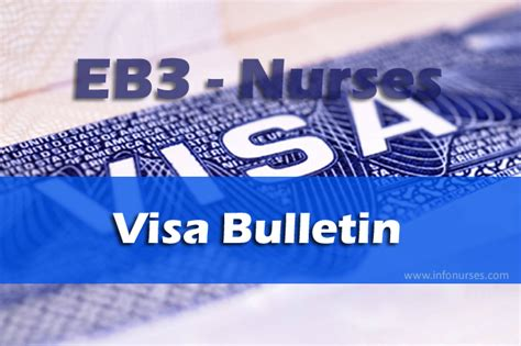 Visa Newsletter Infonurses Overseas July 2015 Visa Bulletin Out Ph Eb3 Unavailable 4 49 Pm Visa Bulletin