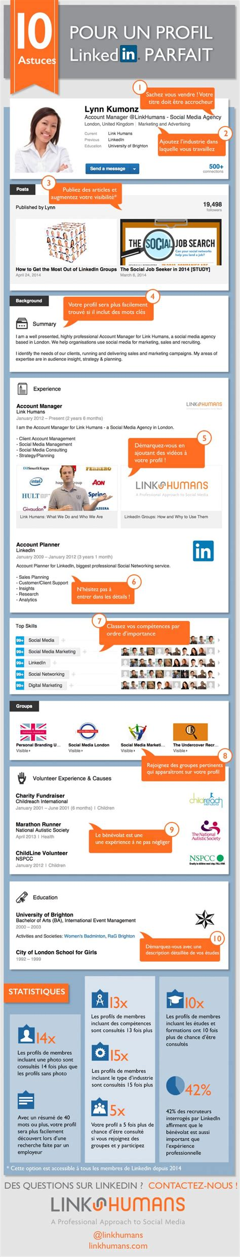 Post Resume On Linkedin by How To Post Your Resume On Linkedin Resume Ideas