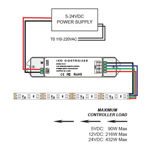 24vdc wiring guide 24vdc free image about wiring diagram