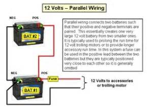 36 volt trolling motor battery wiring diagram get free image about wiring diagram