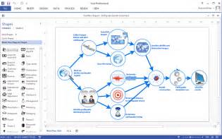 process flow diagram visio template basic flowchart symbols and meaning process flowchart