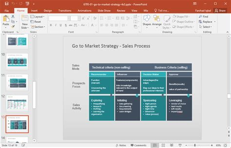 go templates best go to market strategy templates for powerpoint