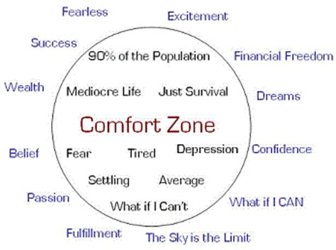 definition of comforting 011 going outside your comfort zone let s reverse obesity