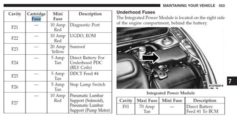 2013 Dodge Dart Fuse Box Location : 33 Wiring Diagram