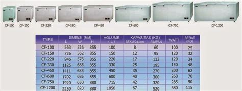 Rsa Freezer Box Cf 220 jual rsa chest freezer cf 450 murah bhinneka