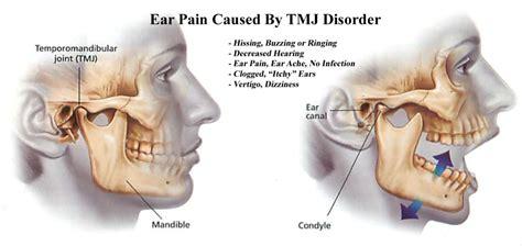 sore ear ear arizona tmj