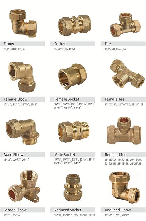 Faucet Washer Brass Fittings Sbs Qatar