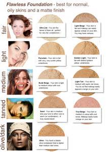 color match foundation makeup foundation color parison chart makeup vidalondon