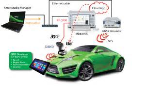 Connected Car Technology Mwc Anritsu Shows Uk Cloud Technology In Connected Car