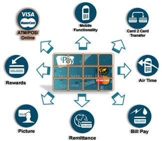 mobile vas services mobile vas value added services added value into your