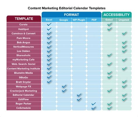 Marketing Calendar Template 3 Free Excel Documents Download Free Premium Templates Content Marketing Template
