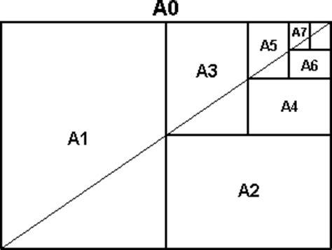 metrics  drafting paper sizes