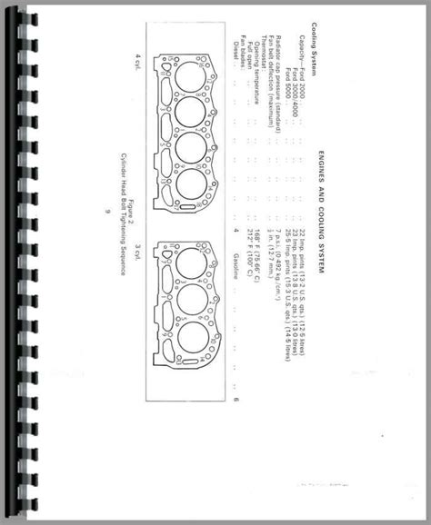 ford 3000 tractor manual ford 3000 tractor data service manual
