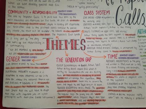 themes english gcse 17 best ideas about an inspector calls revision on
