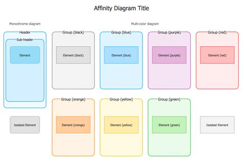 affinity diagram software affinity diagram tool wiring diagram schemes