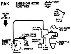 2003 saturn l200 radio wiring diagram php 2003 wiring exles and