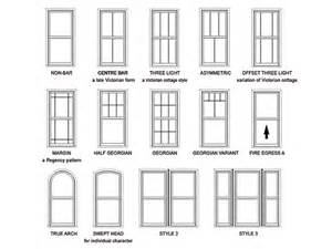 Windows Types Decorating Window Styles Search New Home Ideas Home Home Windows And Bays