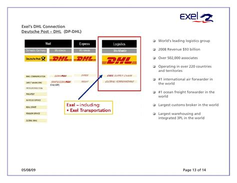 exel transportation sales or opportunity