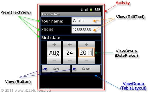 android viewgroup android tutorial 4 procedural vs declarative design of user interfaces it c solutions