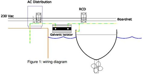 rv ac power converter grounding rv wiring diagram and