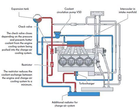 golf gti cabriolet wiring diagrams wiring diagram