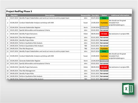 project task list project templates guru