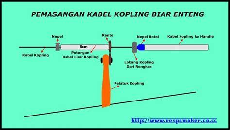 Modifikasi Kiprok Vespa by E Mbah Ragil Membuat Kopling Vespa Lebih Enteng