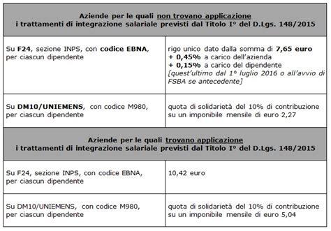 ccnl industria alimentare tabelle retributive 85 metalmeccanici artigianato ipotesi di rinnovo ccnl