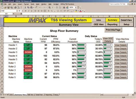 Downtime Tracker Excel Template Dearmrfantazy Com Downtime Tracker Excel Template