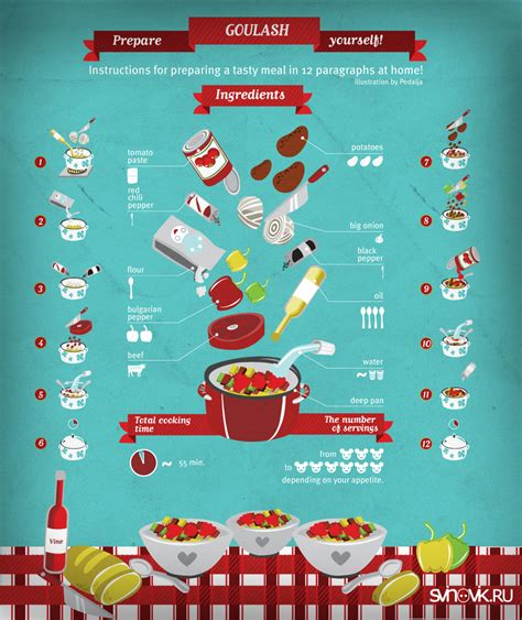 Recipe Infographics | goulash recipe martina granzella i was just talking