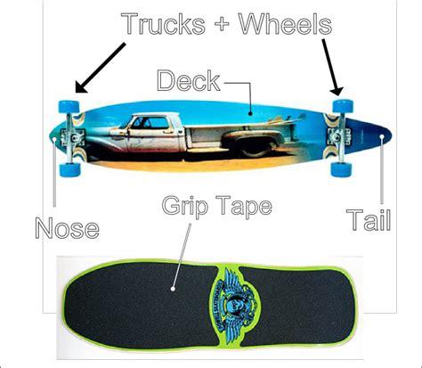 longboard parts diagram image gallery longboard diagram