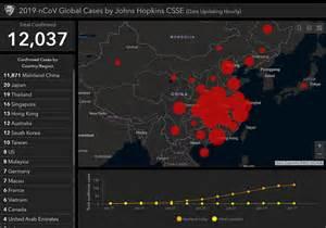 warns countries   world coronavirus pandemic