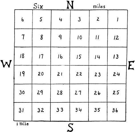section of land measurement land measurement clipart etc