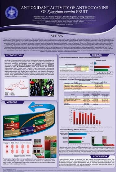 poster orientation size academic posters research