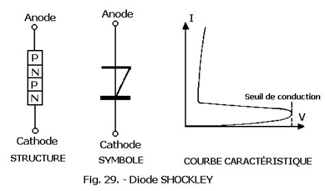 shockley diode circuit semiconductors 15th part thyristor diac and of the triac