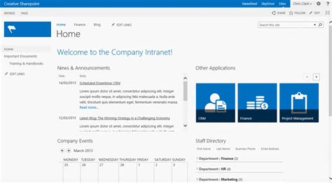 sharepoint helpdesk template 2013 creating a sharepoint intranet homepage pythagoras