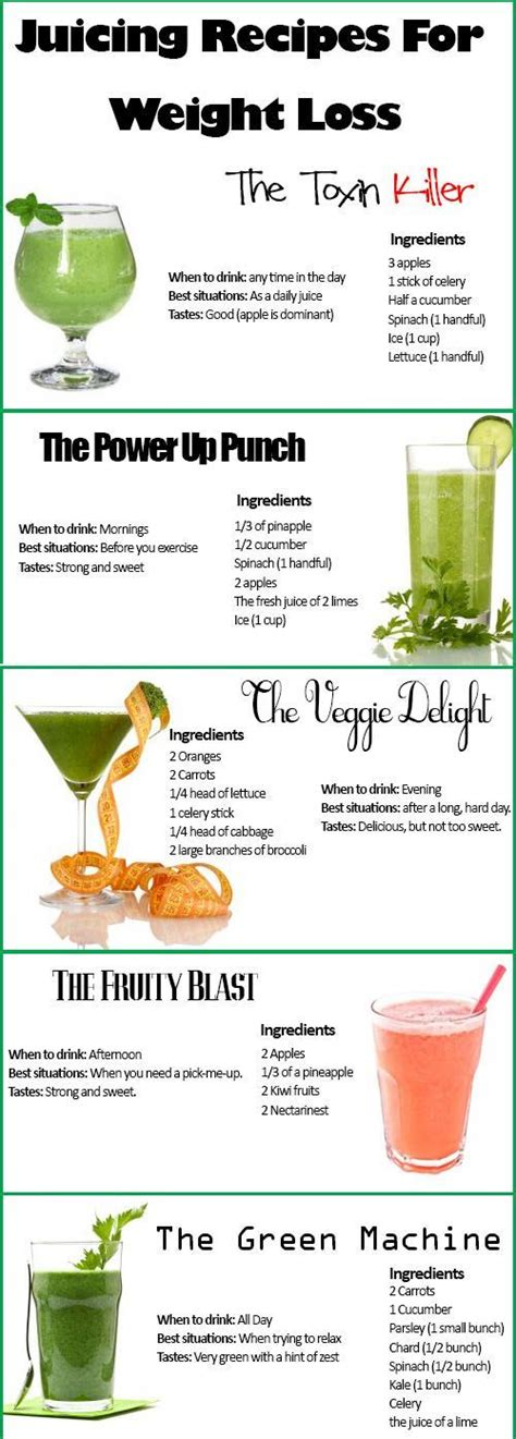 Power Juicer Recipes Detox by Juicing Recipes For Weight Loss Ayurveda