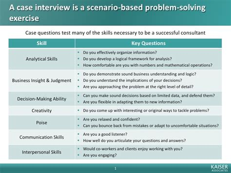 How To Solve Marketing Study In Mba by Interactive Study