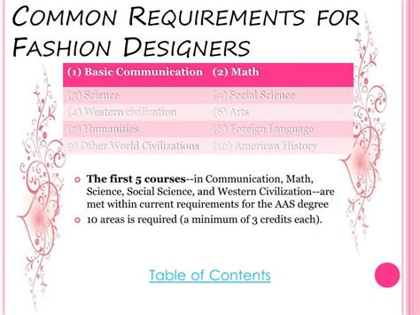 fashion design requirements ppt electronic career portfolio powerpoint presentation