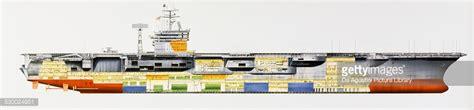 aircraft carrier cross section uss nimitz nuclearpowered aircraft carrier 1972 usa