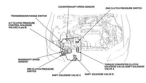 shift solenoid identification 2000 accord 2 3 honda